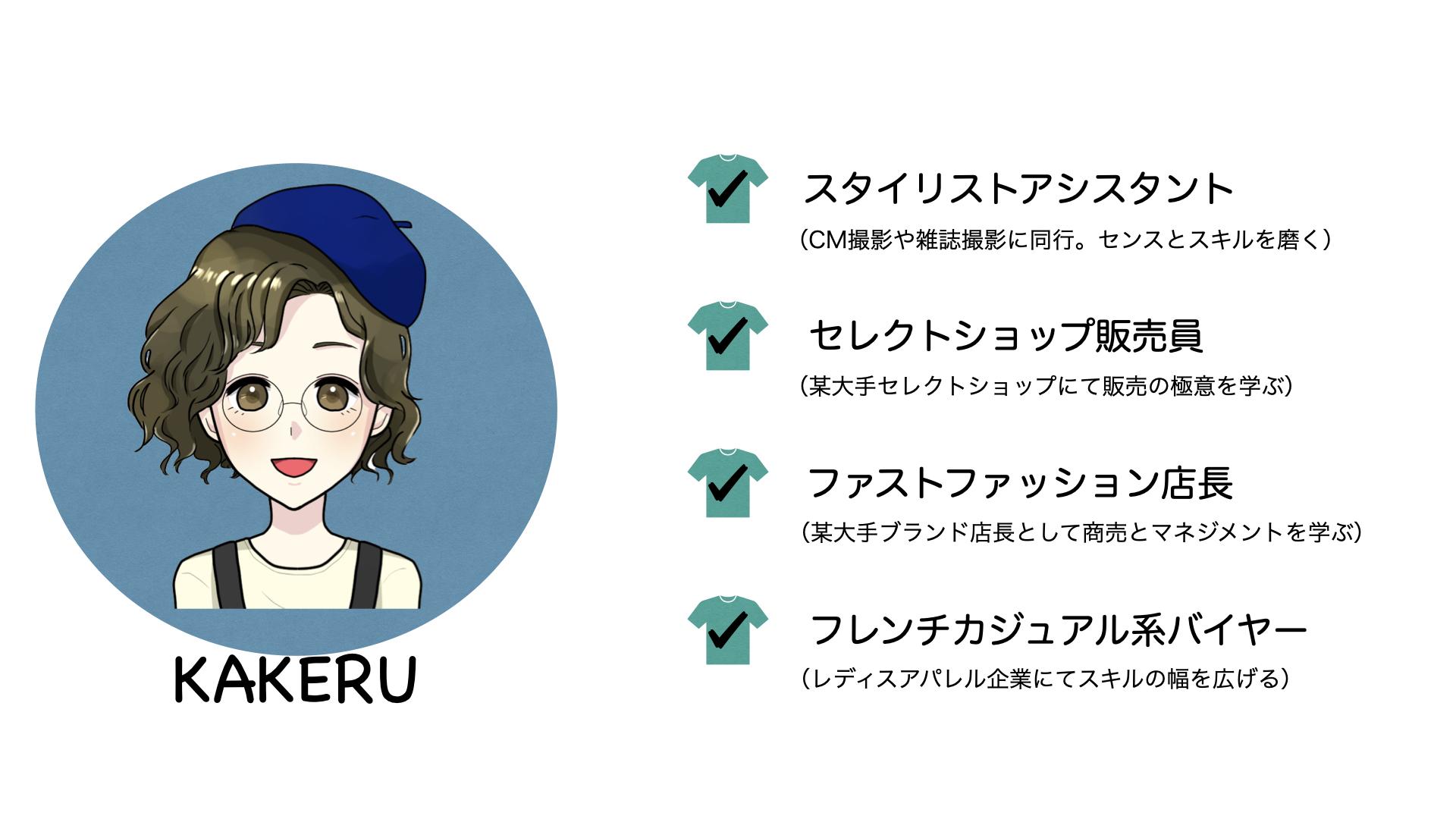 KAKERUのプロフィール